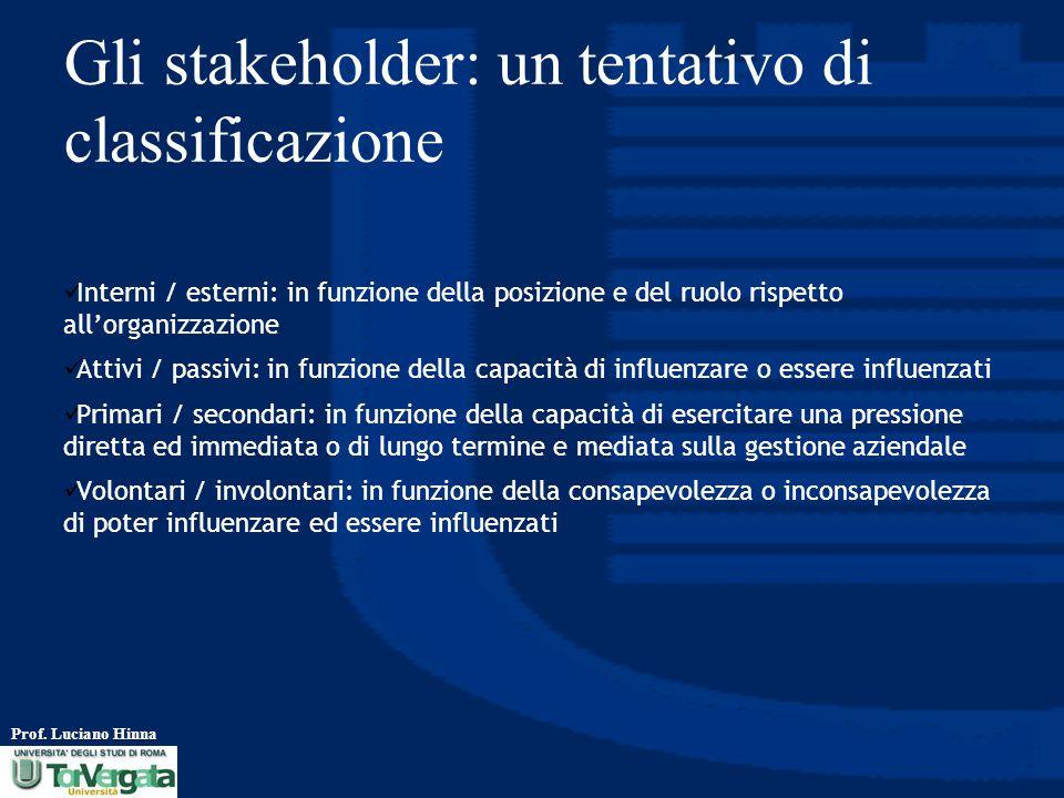 Gli stakeholder: un tentativo di classificazione
