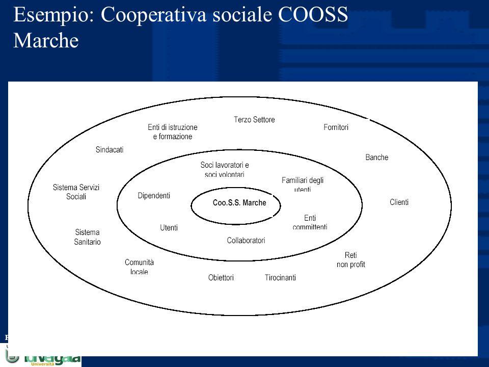 Esempio: Cooperativa sociale COOSS Marche