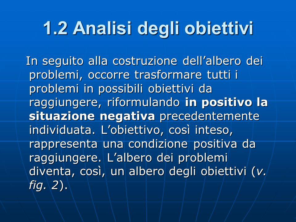 1.2 Analisi degli obiettivi
