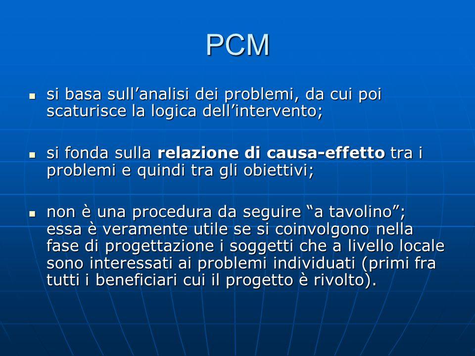 PCM si basa sull'analisi dei problemi, da cui poi scaturisce la logica dell'intervento;