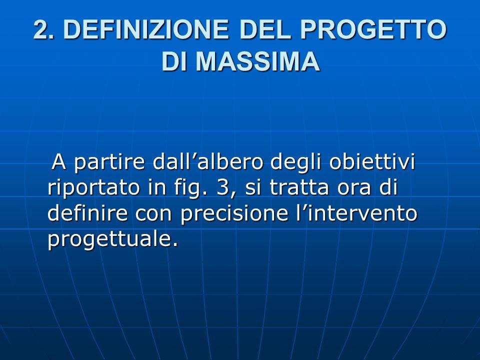 2. DEFINIZIONE DEL PROGETTO DI MASSIMA