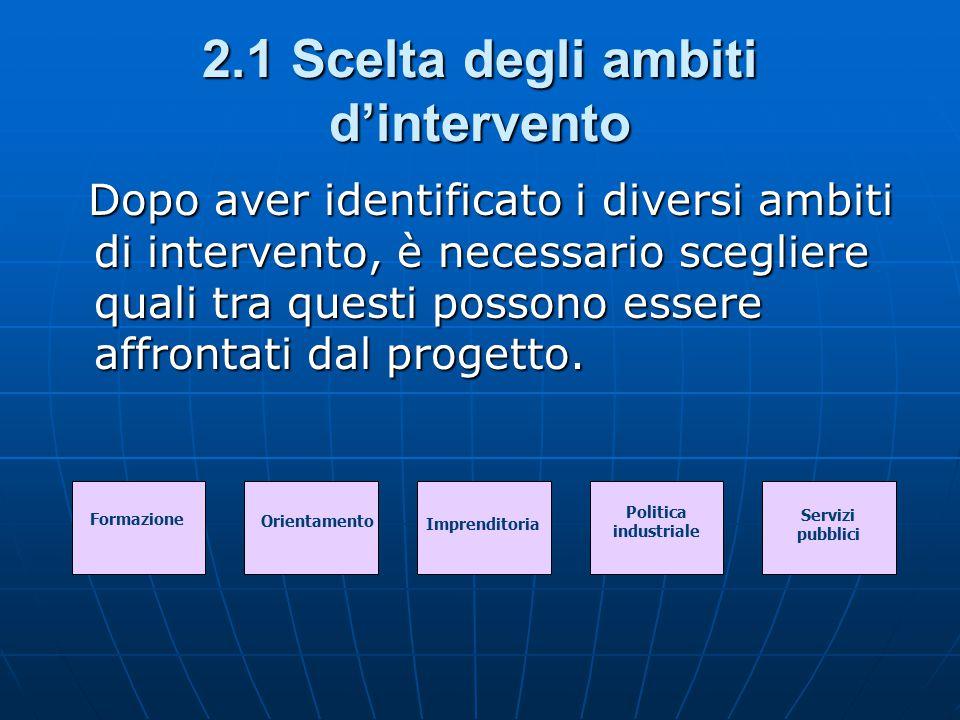 2.1 Scelta degli ambiti d'intervento