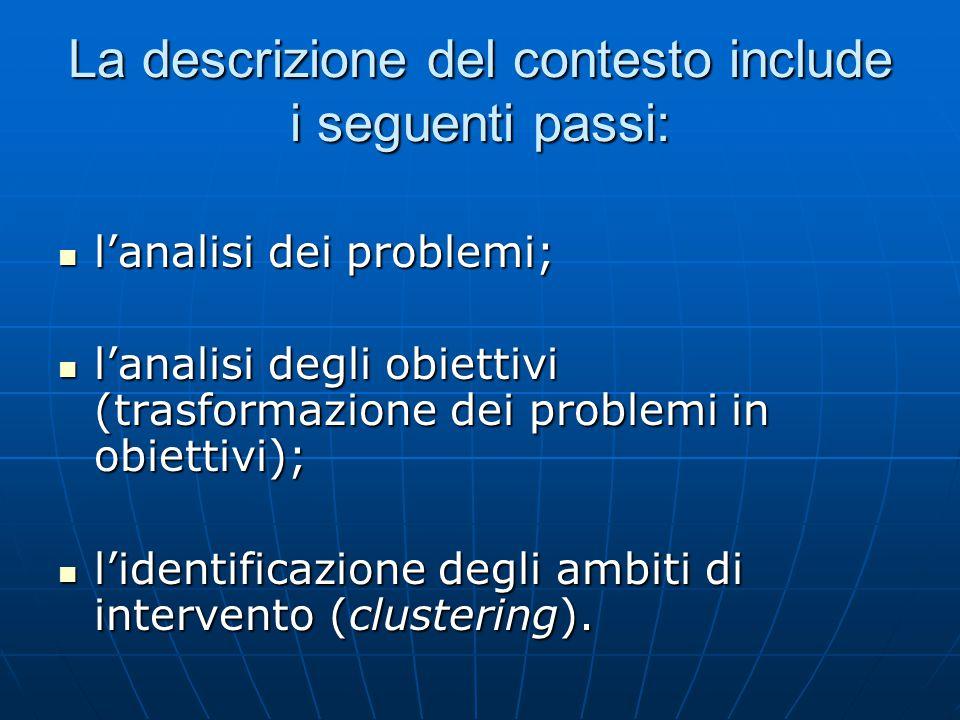 La descrizione del contesto include i seguenti passi: