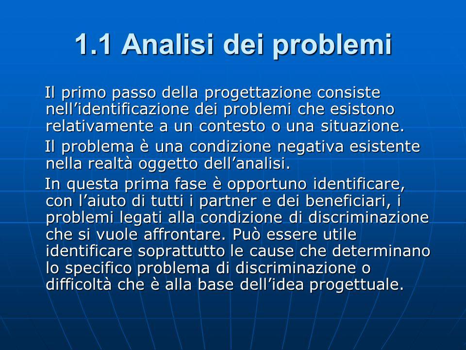 1.1 Analisi dei problemi