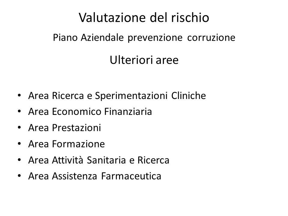 Valutazione del rischio Piano Aziendale prevenzione corruzione