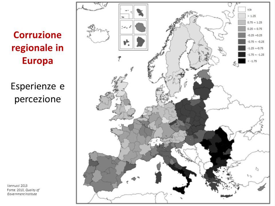 Corruzione regionale in Europa Esperienze e percezione