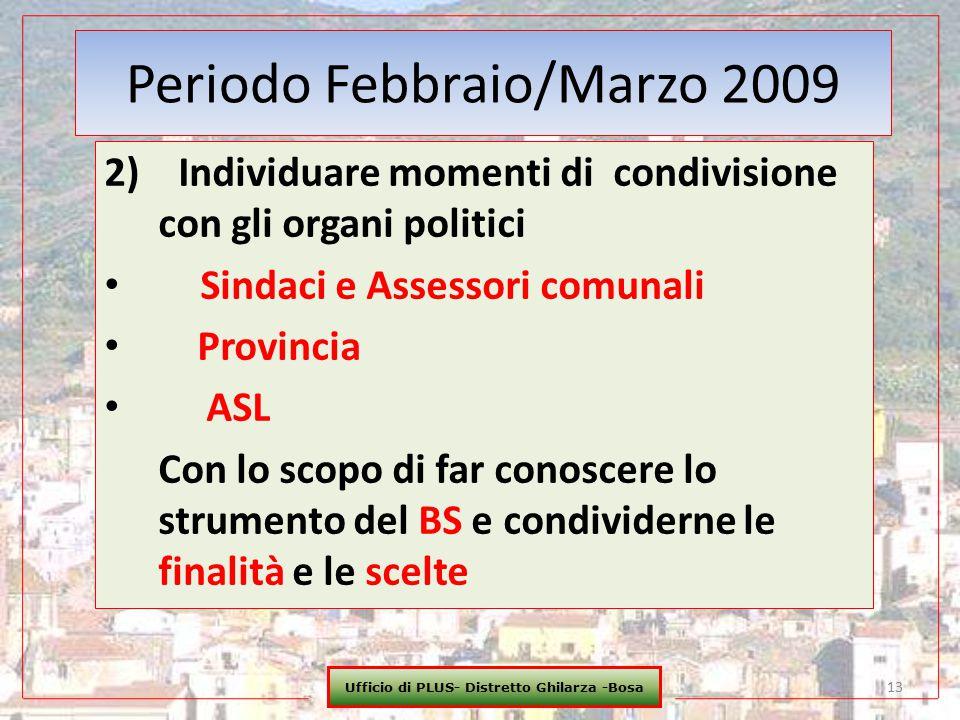 Periodo Febbraio/Marzo 2009