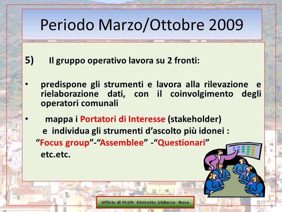 Periodo Marzo/Ottobre 2009