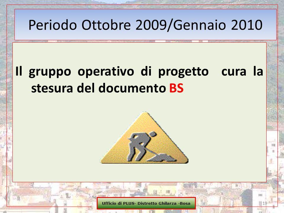 Periodo Ottobre 2009/Gennaio 2010