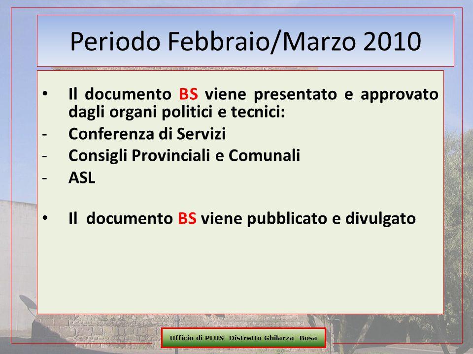 Periodo Febbraio/Marzo 2010