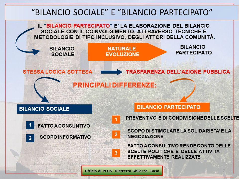 BILANCIO SOCIALE E BILANCIO PARTECIPATO