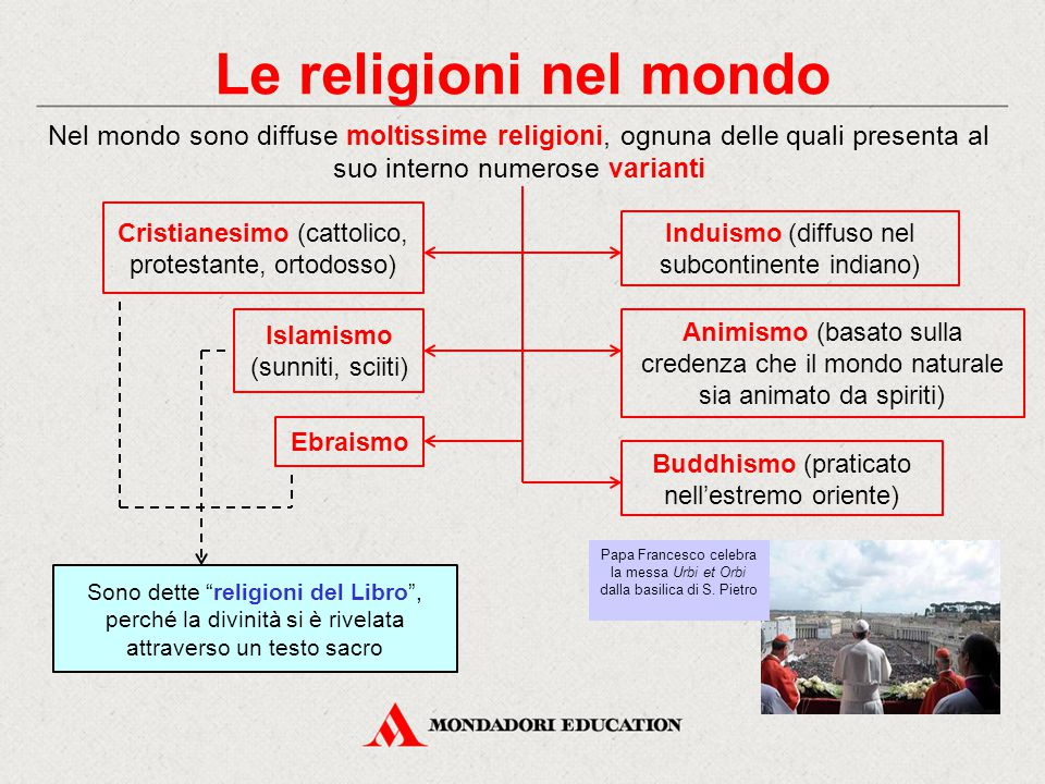 Le religioni nel mondo Nel mondo sono diffuse moltissime religioni, ognuna delle quali presenta al suo interno numerose varianti.