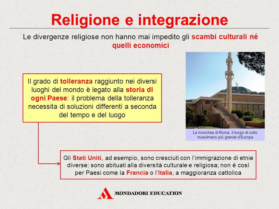 Religione e integrazione