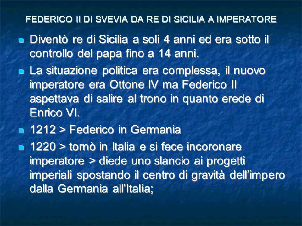 FEDERICO II DI SVEVIA DA RE DI SICILIA A IMPERATORE