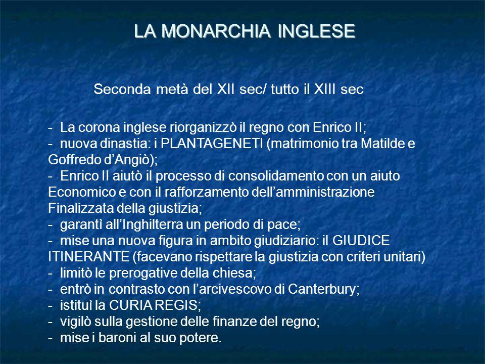 LA MONARCHIA INGLESE Seconda metà del XII sec/ tutto il XIII sec