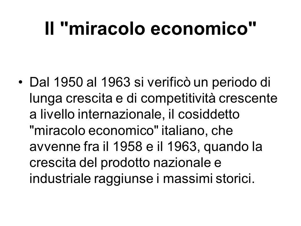 Il miracolo economico