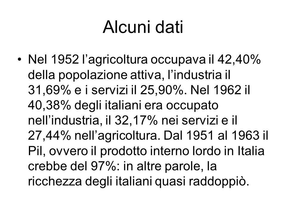 Alcuni dati