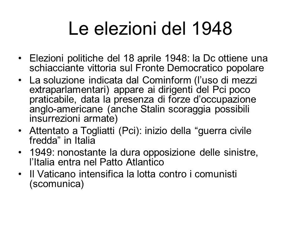Le elezioni del 1948 Elezioni politiche del 18 aprile 1948: la Dc ottiene una schiacciante vittoria sul Fronte Democratico popolare.