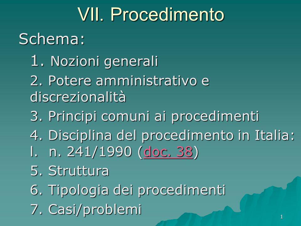 VII. Procedimento Schema: 1. Nozioni generali