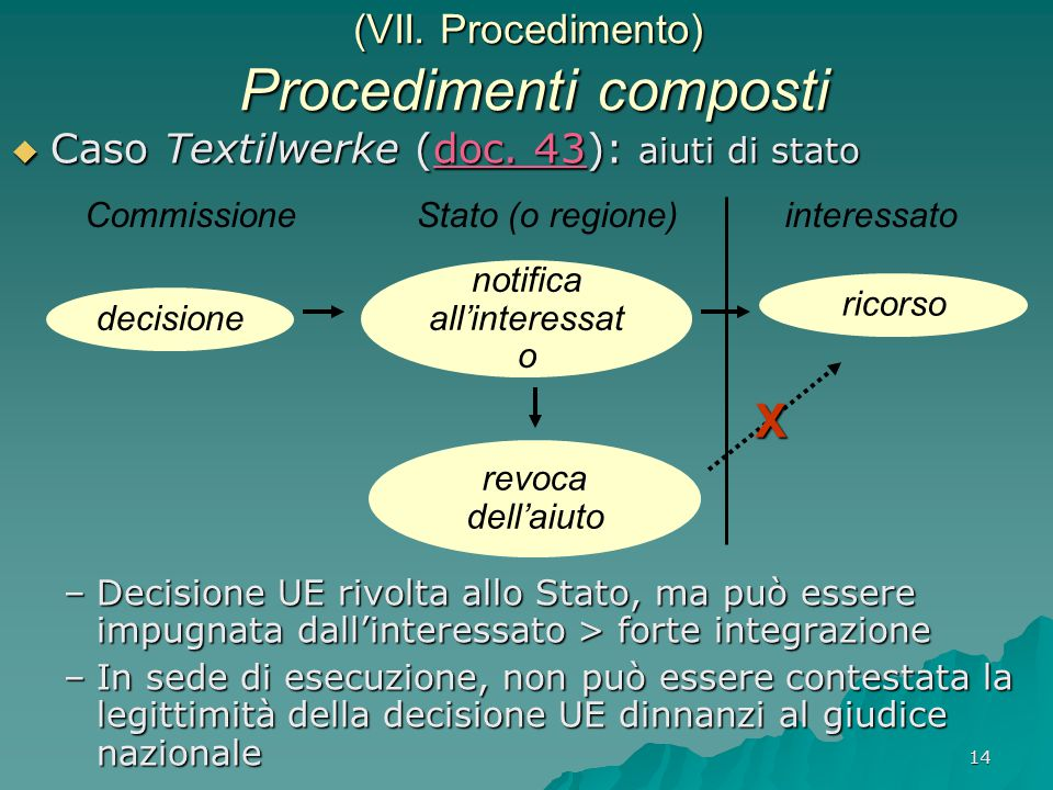 (VII. Procedimento) Procedimenti composti