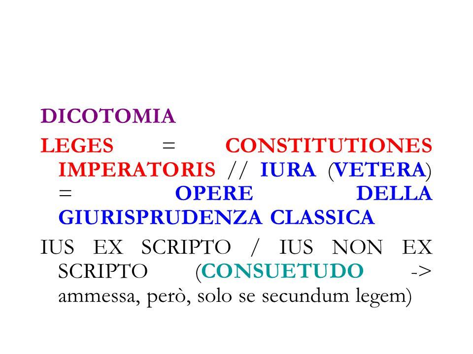 DICOTOMIA LEGES = CONSTITUTIONES IMPERATORIS // IURA (VETERA) = OPERE DELLA GIURISPRUDENZA CLASSICA.