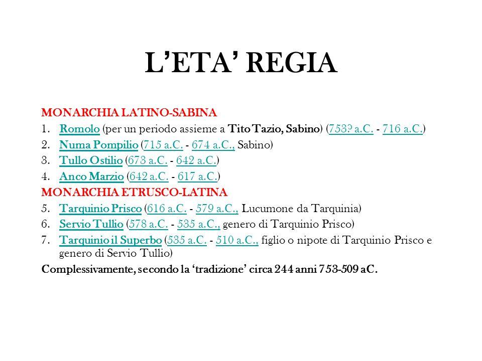 L'ETA' REGIA MONARCHIA LATINO-SABINA