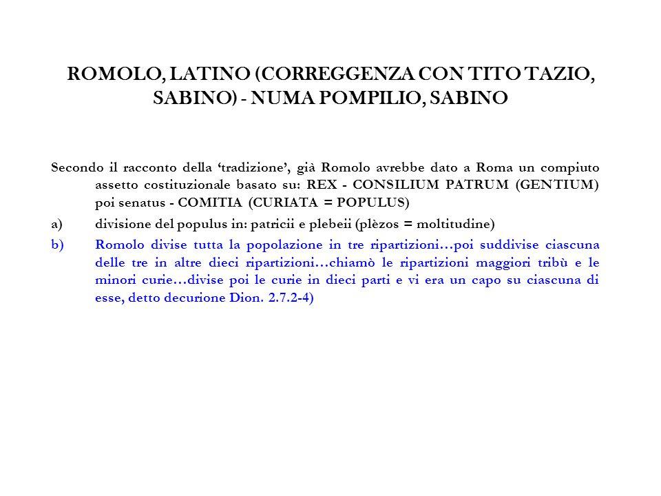 ROMOLO, LATINO (CORREGGENZA CON TITO TAZIO, SABINO) - NUMA POMPILIO, SABINO