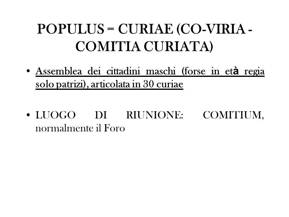 POPULUS = CURIAE (CO-VIRIA - COMITIA CURIATA)