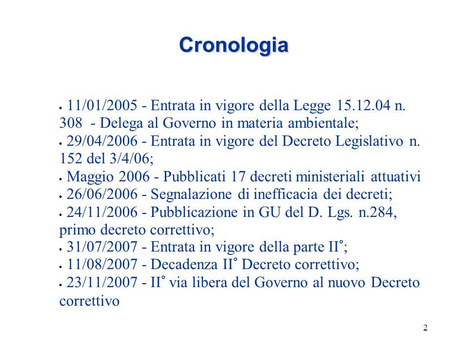 Cronologia 11/01/2005 - Entrata in vigore della Legge 15.12.04 n. 308 - Delega al Governo in materia ambientale;