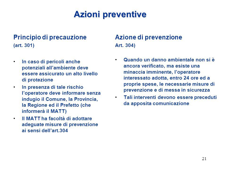 Azioni preventive Principio di precauzione Azione di prevenzione