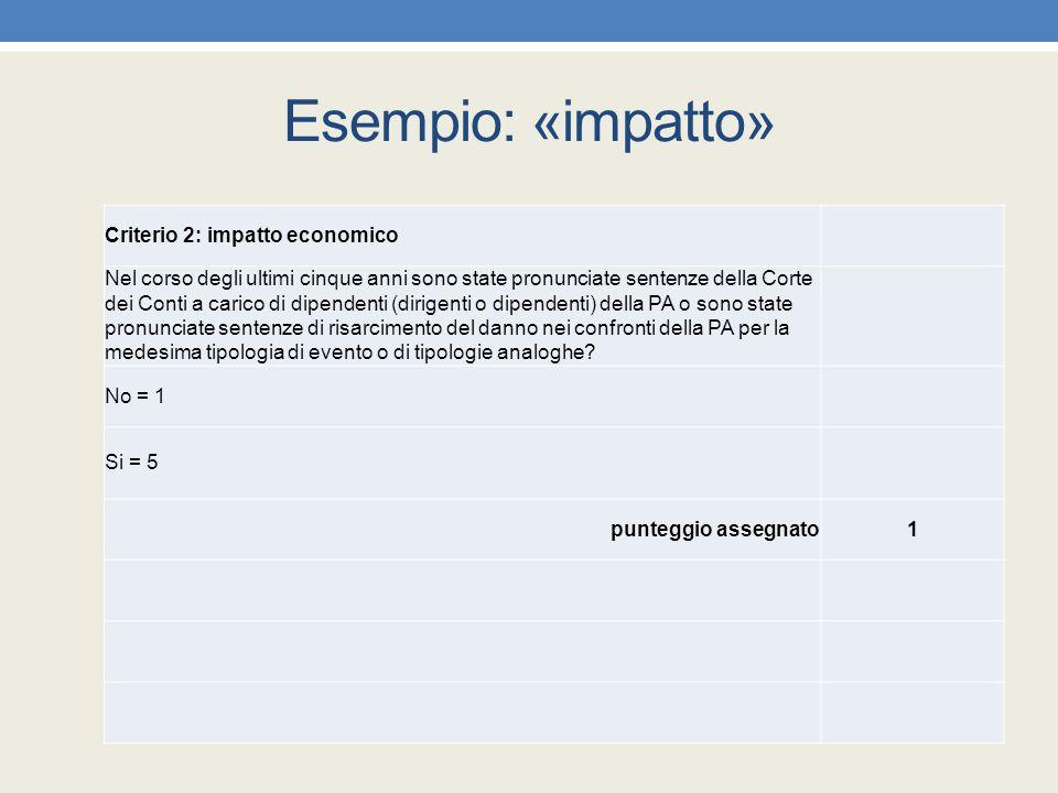 Esempio: «impatto» Criterio 2: impatto economico