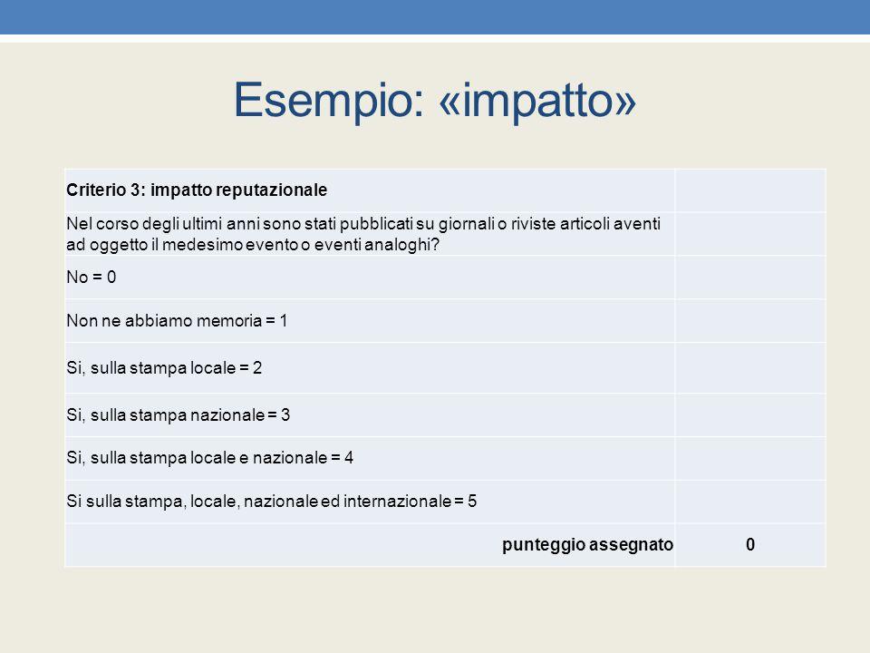 Esempio: «impatto» Criterio 3: impatto reputazionale