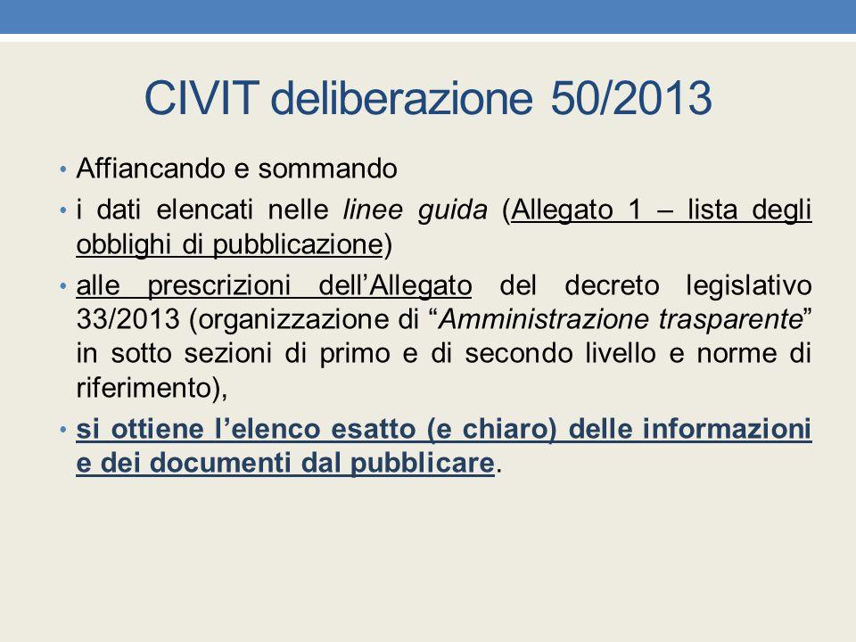CIVIT deliberazione 50/2013 Affiancando e sommando
