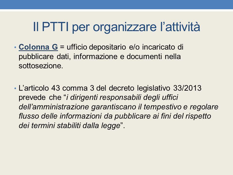 Il PTTI per organizzare l'attività