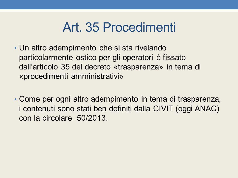 Art. 35 Procedimenti