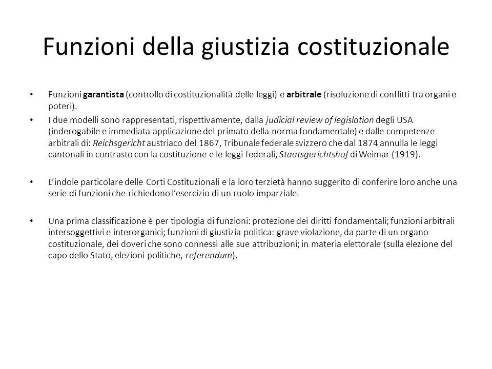 Funzioni della giustizia costituzionale
