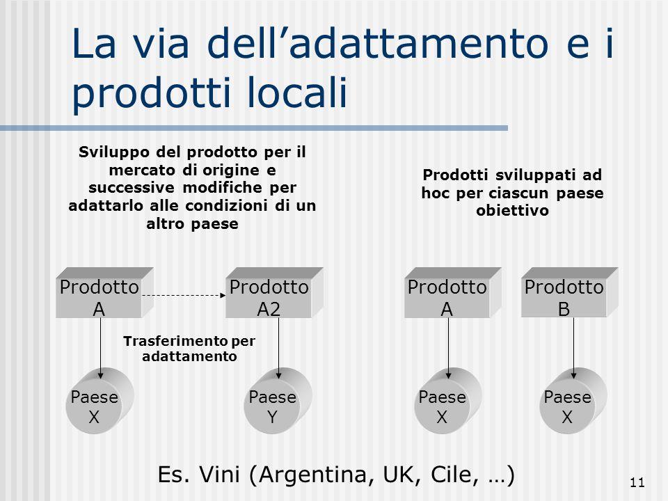 La via dell'adattamento e i prodotti locali