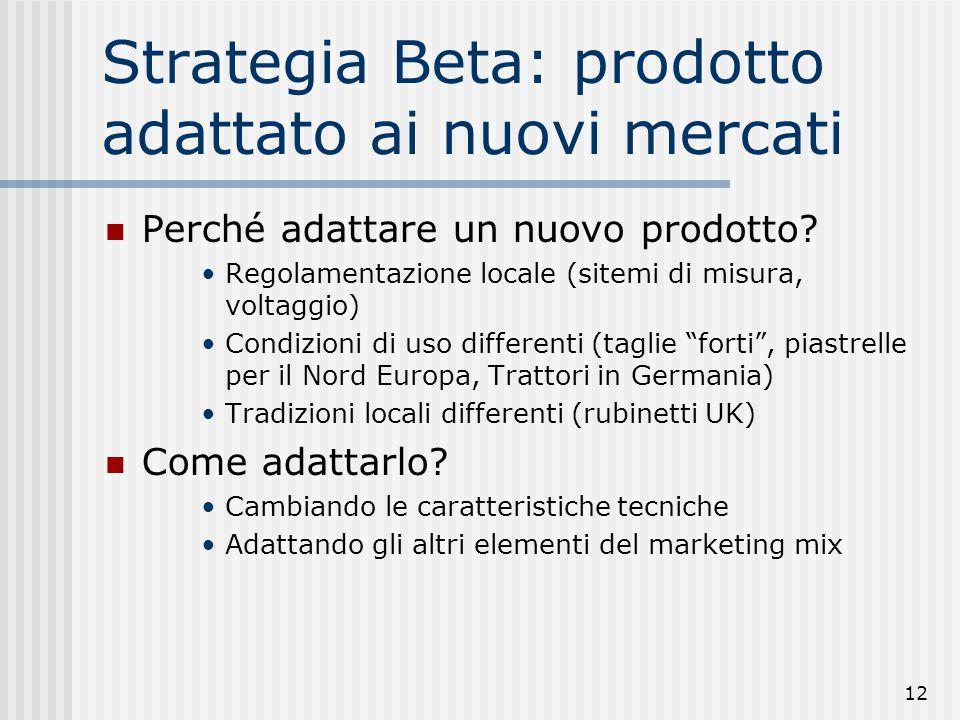 Strategia Beta: prodotto adattato ai nuovi mercati