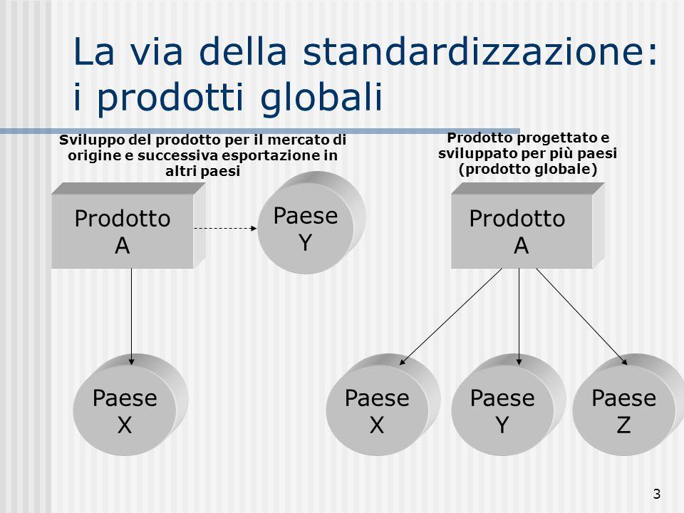 La via della standardizzazione: i prodotti globali