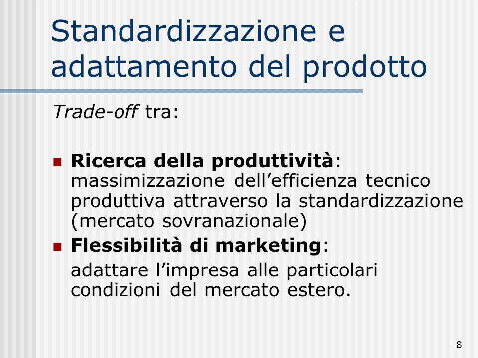 Standardizzazione e adattamento del prodotto