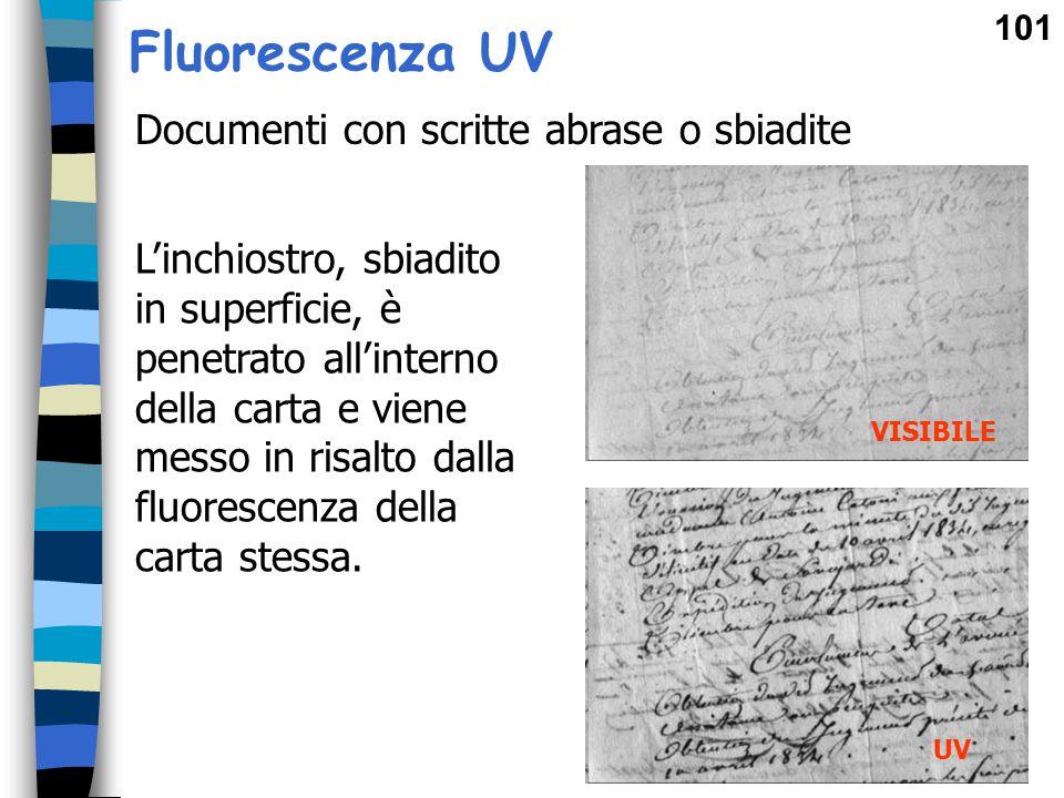 Fluorescenza UV Documenti con scritte abrase o sbiadite.