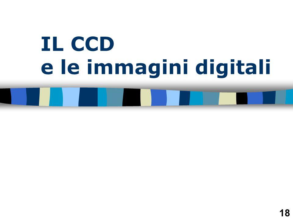 IL CCD e le immagini digitali