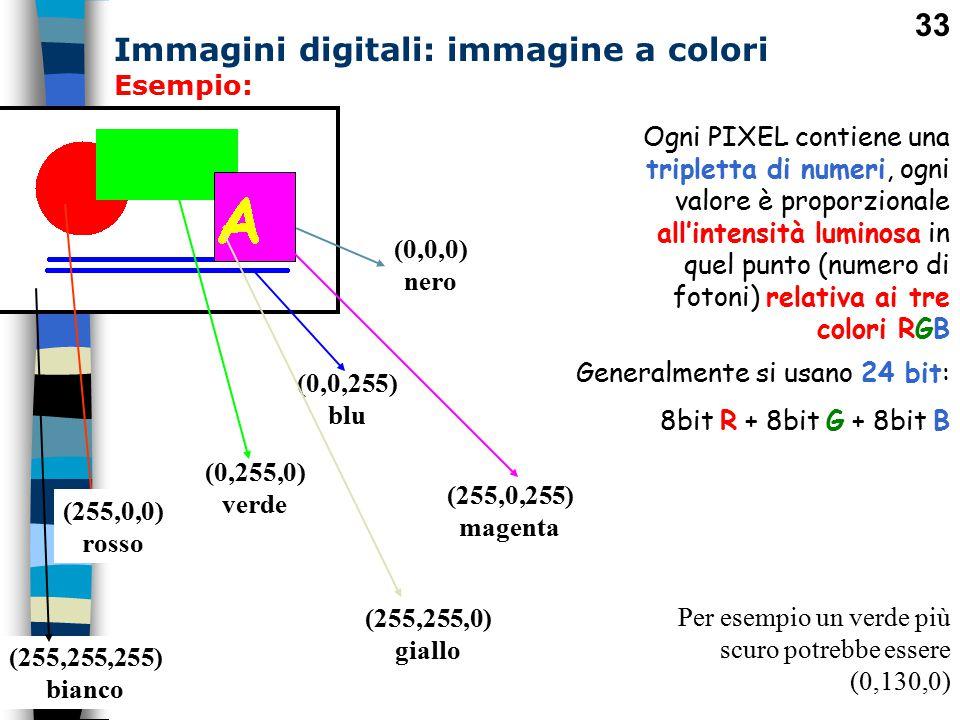 Immagini digitali: immagine a colori