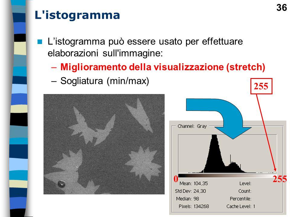 L istogramma L'istogramma può essere usato per effettuare elaborazioni sull immagine: Miglioramento della visualizzazione (stretch)