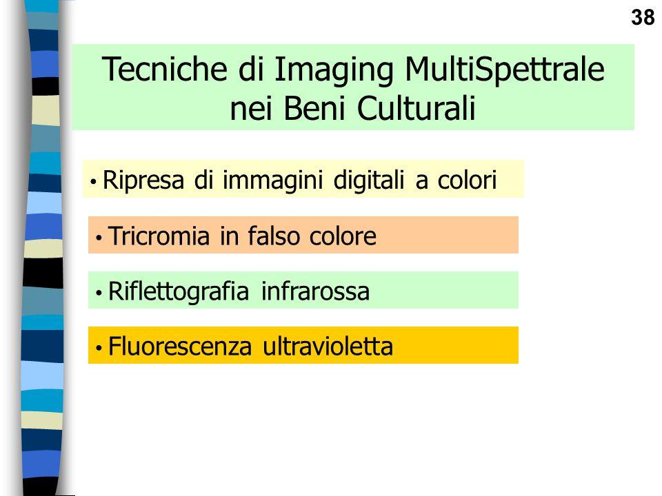 Tecniche di Imaging MultiSpettrale nei Beni Culturali