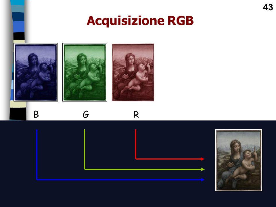 Acquisizione RGB B G R