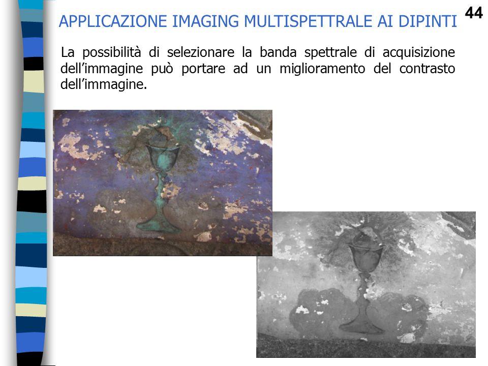 APPLICAZIONE IMAGING MULTISPETTRALE AI DIPINTI