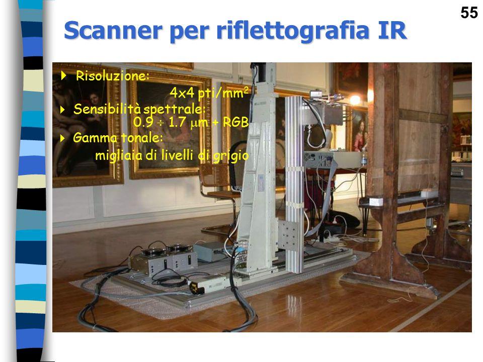Scanner per riflettografia IR