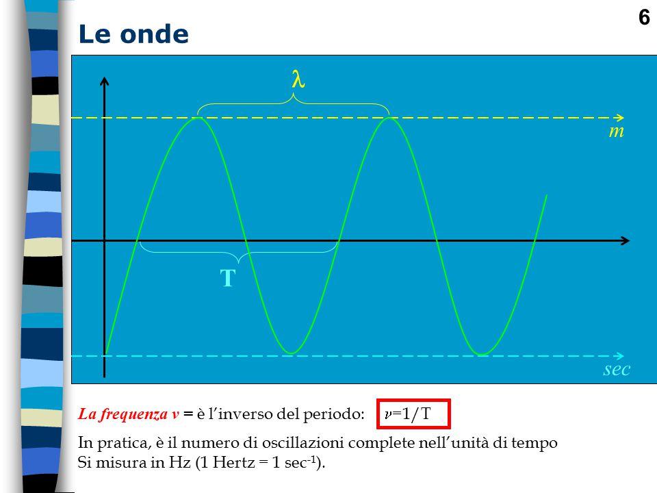 Le onde  T m sec La frequenza v = è l'inverso del periodo: =1/T