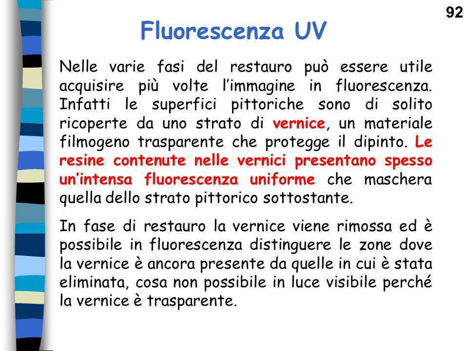 Fluorescenza UV